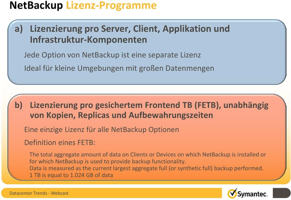 Lizenz für alle NetBackup Optionen Definition eines FETB: The total aggregate amount of data on Clients or Devices on which NetBackup is installed or for which