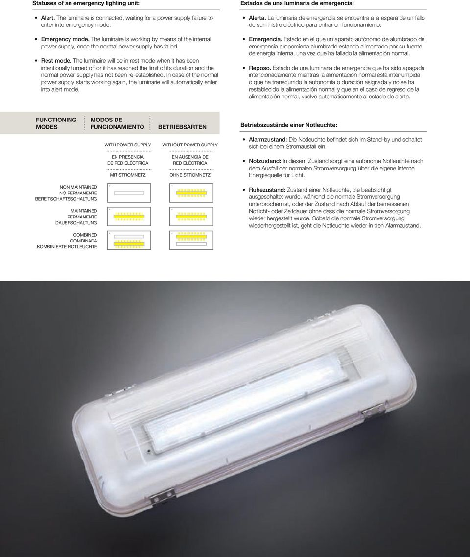 The luminaire will be in rest mode when it has been intentionally turned off or it has reached the limit of its duration and the normal power supply has not been re-established.