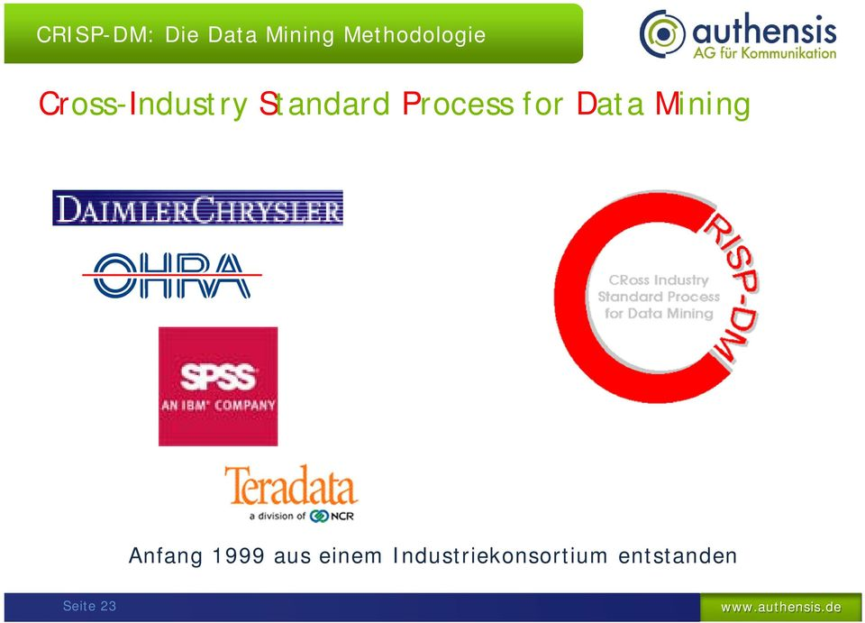 Process for Data Mining Anfang 1999