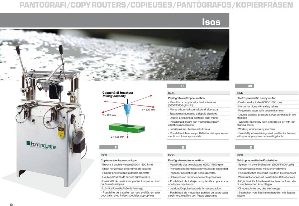 - Possibilità di lavorare profilati di acciaio per serramenti, con frese appropriate UK ISOS Electro-pneumatic coupy router - Dual speed spindle (6000/11800 rpm) - Horizontal vices with safety valves