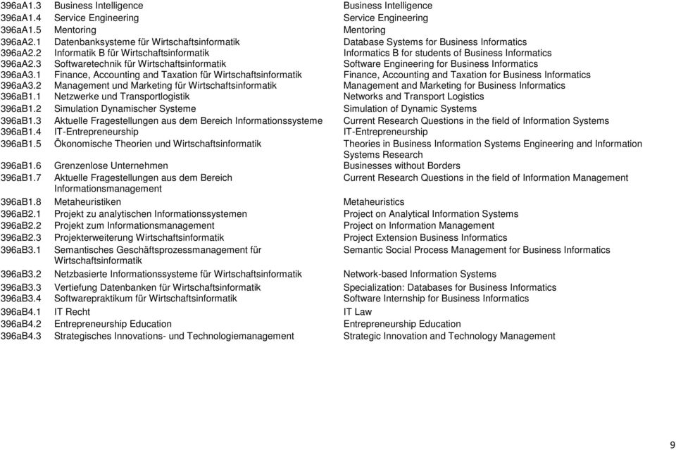 3 Softwaretechnik für Wirtschaftsinformatik Software Engineering for Business Informatics 396aA3.
