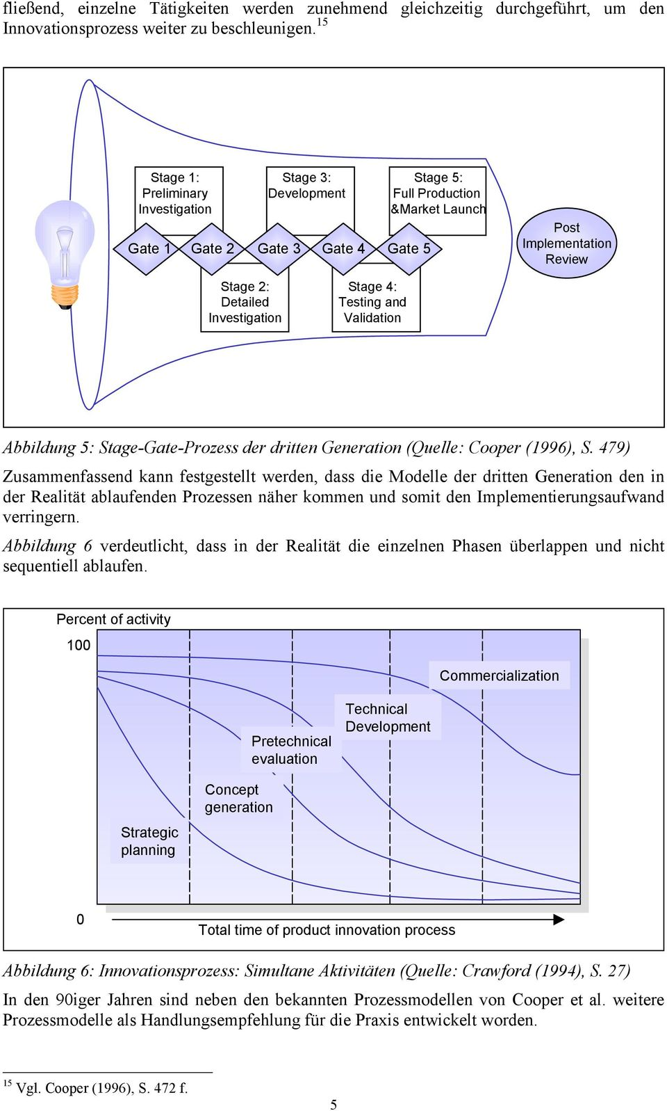 4: Testing and Validation Abbildung 5: Stage-Gate-Prozess der dritten Generation (Quelle: Cooper (1996), S.
