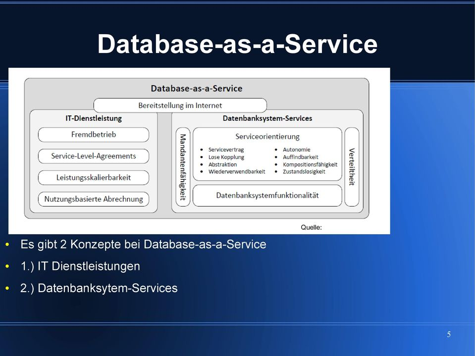 Database-as-a-Service 1.