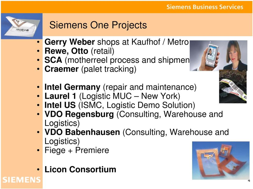 (Logistic MUC New York) Intel US (ISMC, Logistic Demo Solution) VDO Regensburg (Consulting,