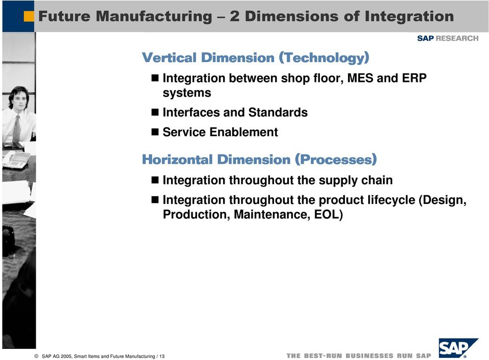 Dimension (Processes) Integration throughout the supply chain Integration throughout the product