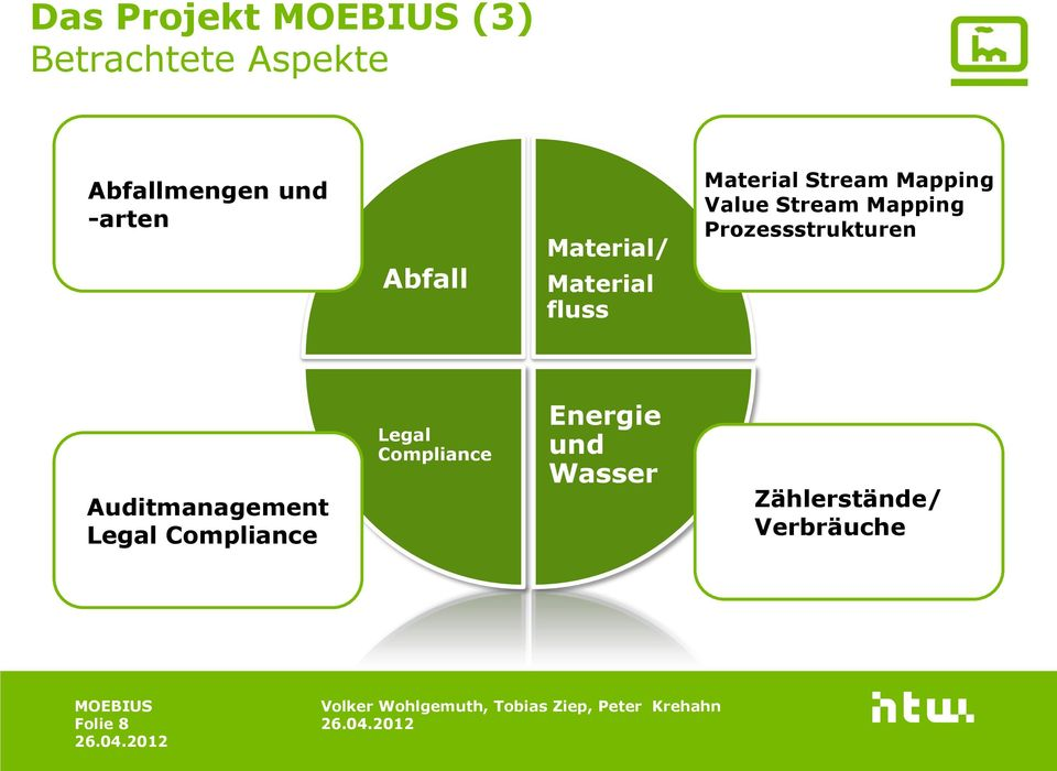Stream Mapping Prozessstrukturen Auditmanagement Legal