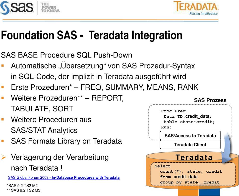 Library on Teradata Teradata Client SAS Prozess Proc Freq Data=TD.