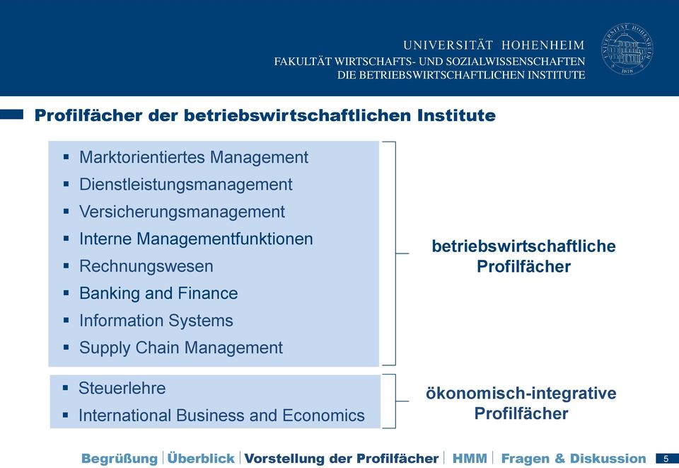 Supply Chain Management Steuerlehre International Business and Economics betriebswirtschaftliche