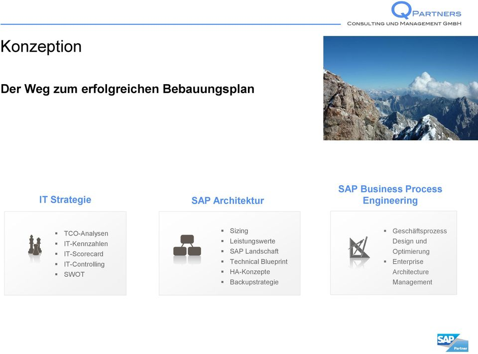 IT-Controlling SWOT Sizing Leistungswerte SAP Landschaft Technical Blueprint