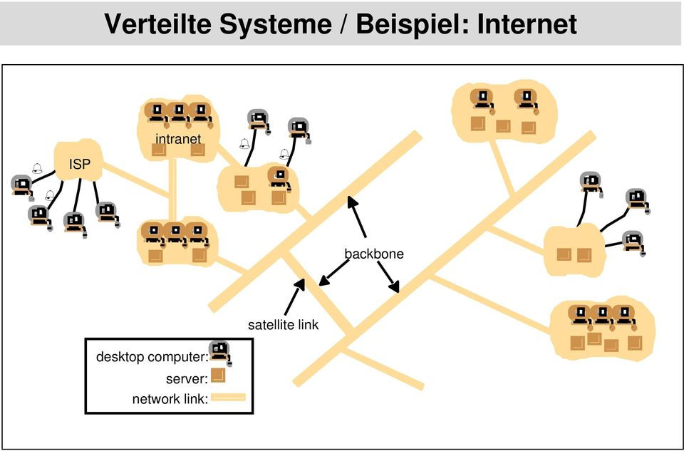 intranet backbone satellite