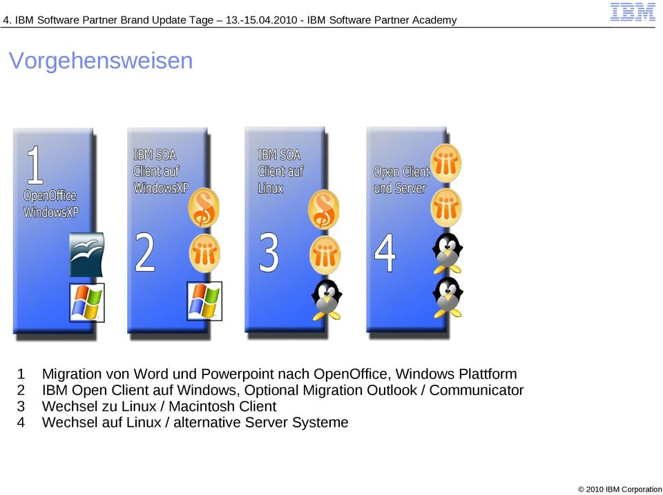 Windows, Optional Migration Outlook / Communicator Wechsel zu