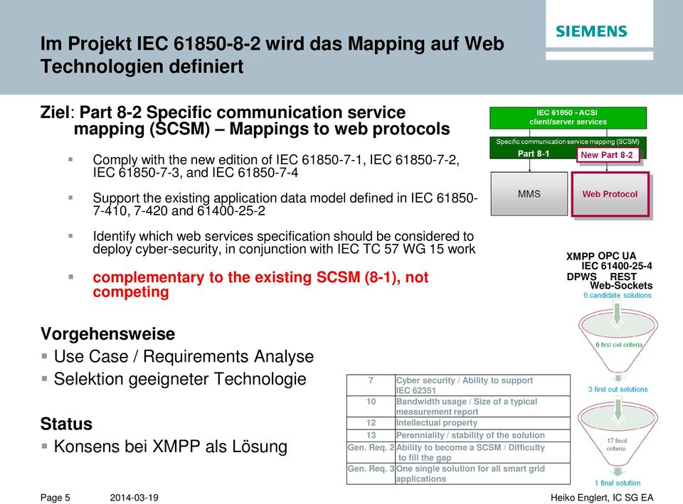 should be considered to deploy cyber-security, in conjunction with IEC TC 57 WG 15 work complementary to the existing SCSM (8-1), not competing XMPP OPC UA IEC 61400-25-4 DPWS REST Web-Sockets