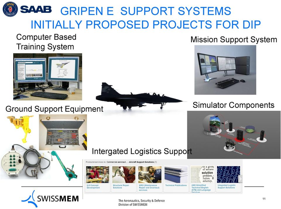 Mission Support System Ground Support Equipment