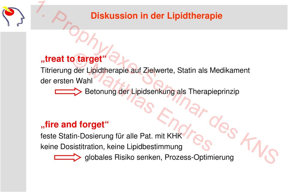 Therapieprinzip fire and forget feste Statin-Dosierung für alle Pat.