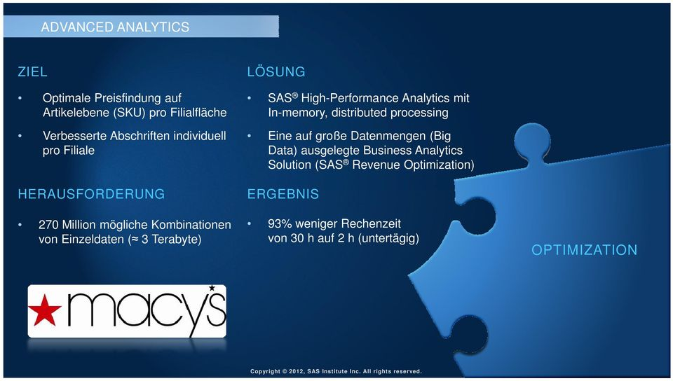 High-Performance Analytics mit In-memory, distributed processing Eine auf große Datenmengen (Big Data) ausgelegte