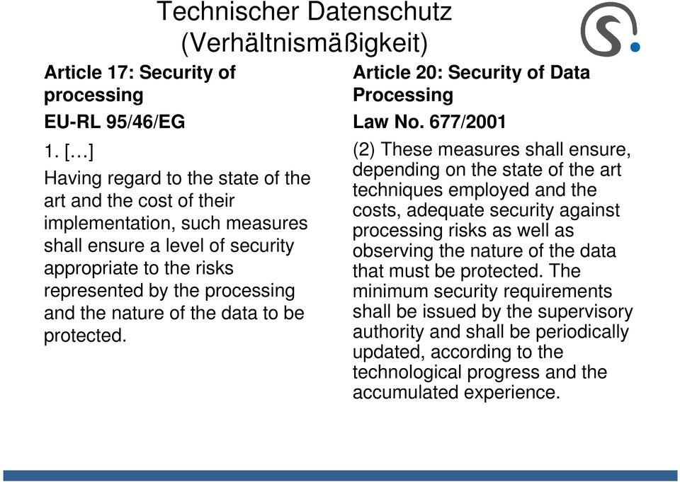risks represented by the processing and the nature of the data to be protected. Article 20: Security of Data Processing Law No.