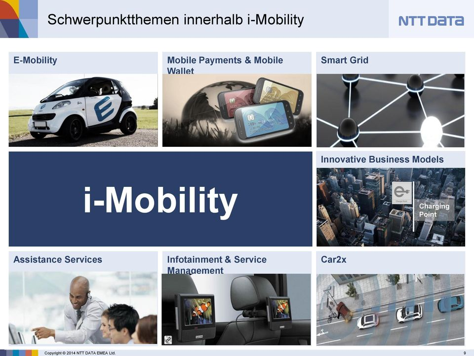 Models i-mobility Charging Point Assistance Services