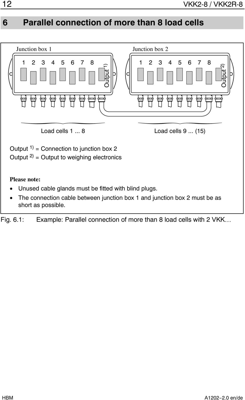 .. (15) Output 1) = Connection to junction box 2 Output 2) = Output to weighing electronics Please note: Unused cable glands