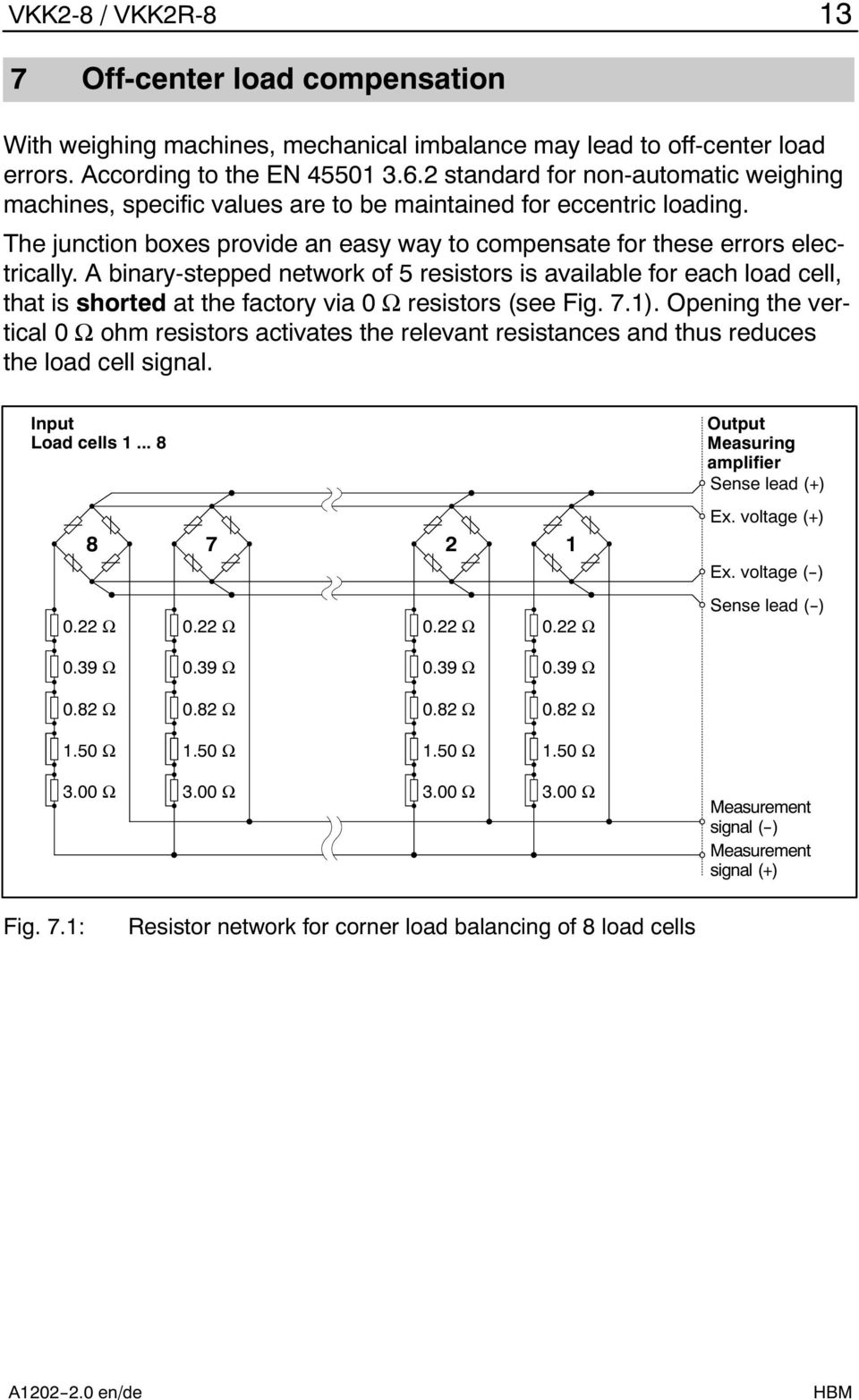 A binary stepped network of 5 resistors is available for each load cell, that is shorted at the factory via 0 Ω resistors (see Fig. 7.1).