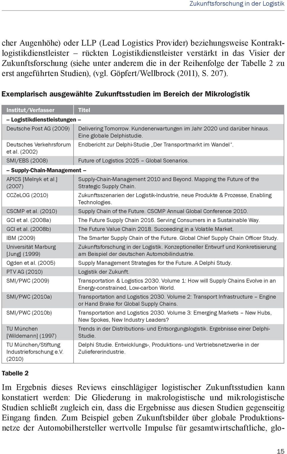 Exemplarisch ausgewählte Zukunftsstudien im Bereich der Mikrologistik Institut/Verfasser Titel Logistikdienstleistungen Deutsche Post AG (2009) Delivering Tomorrow.