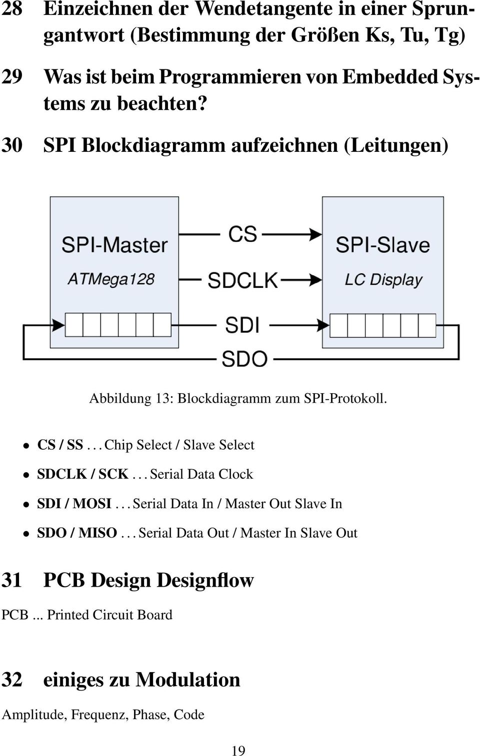 .. Chip Select / Slave Select SDCLK / SCK... Serial Data Clock SDI / MOSI... Serial Data In / Master Out Slave In SDO / MISO.