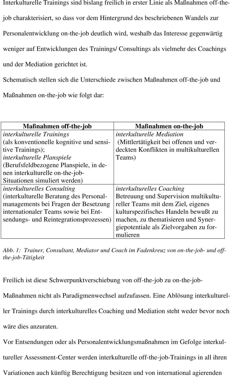 Schematisch stellen sich die Unterschiede zwischen Maßnahmen off-the-job und Maßnahmen on-the-job wie folgt dar: Maßnahmen off-the-job interkulturelle Trainings (als konventionelle kognitive und