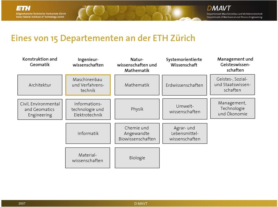 Staatswissenschaften Civil, Environmental and Geomatics Engineering Informationstechnologie und Elektrotechnik Physik Umweltwissenschaften Management,