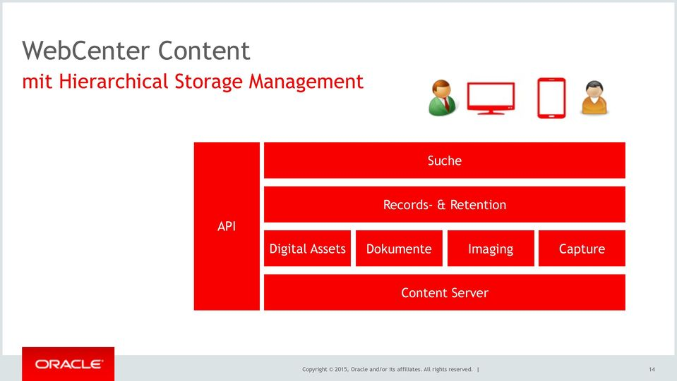 Assets Dokumente Imaging Capture Content Server