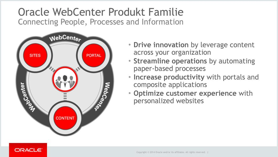 processes Increase productivity with portals and composite applications Optimize customer
