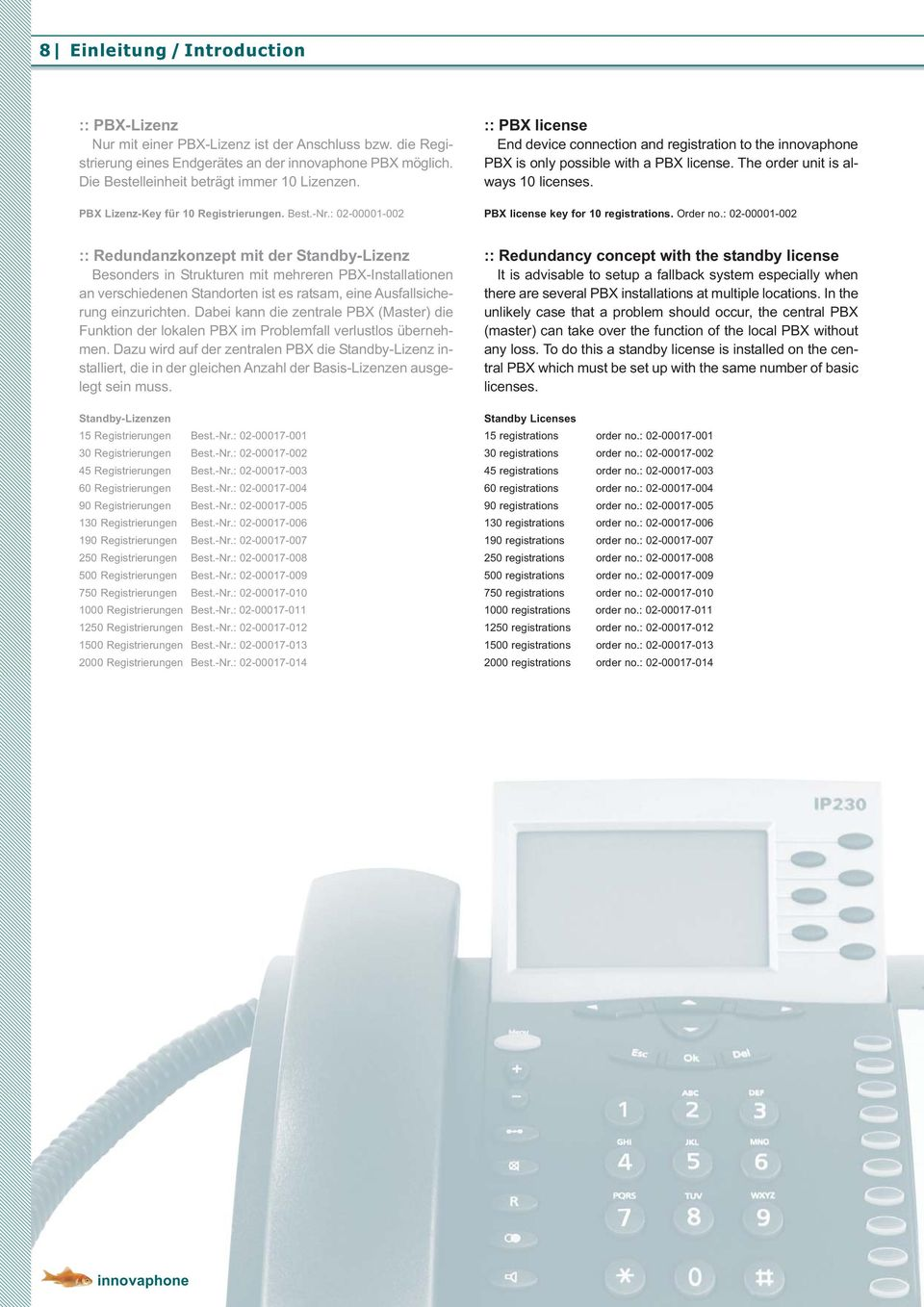 The order unit is always 10 licenses. PBX license key for 10 registrations. Order no.