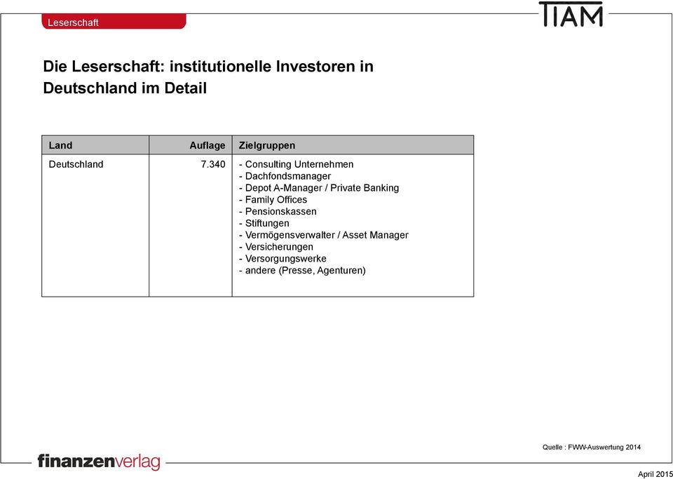 340 - Consulting Unternehmen - Dachfondsmanager - Depot A-Manager / Private Banking - Family Offices -