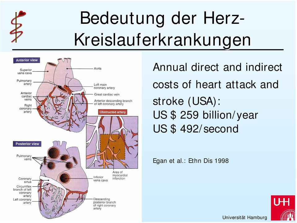 attack and stroke (USA): US $ 259