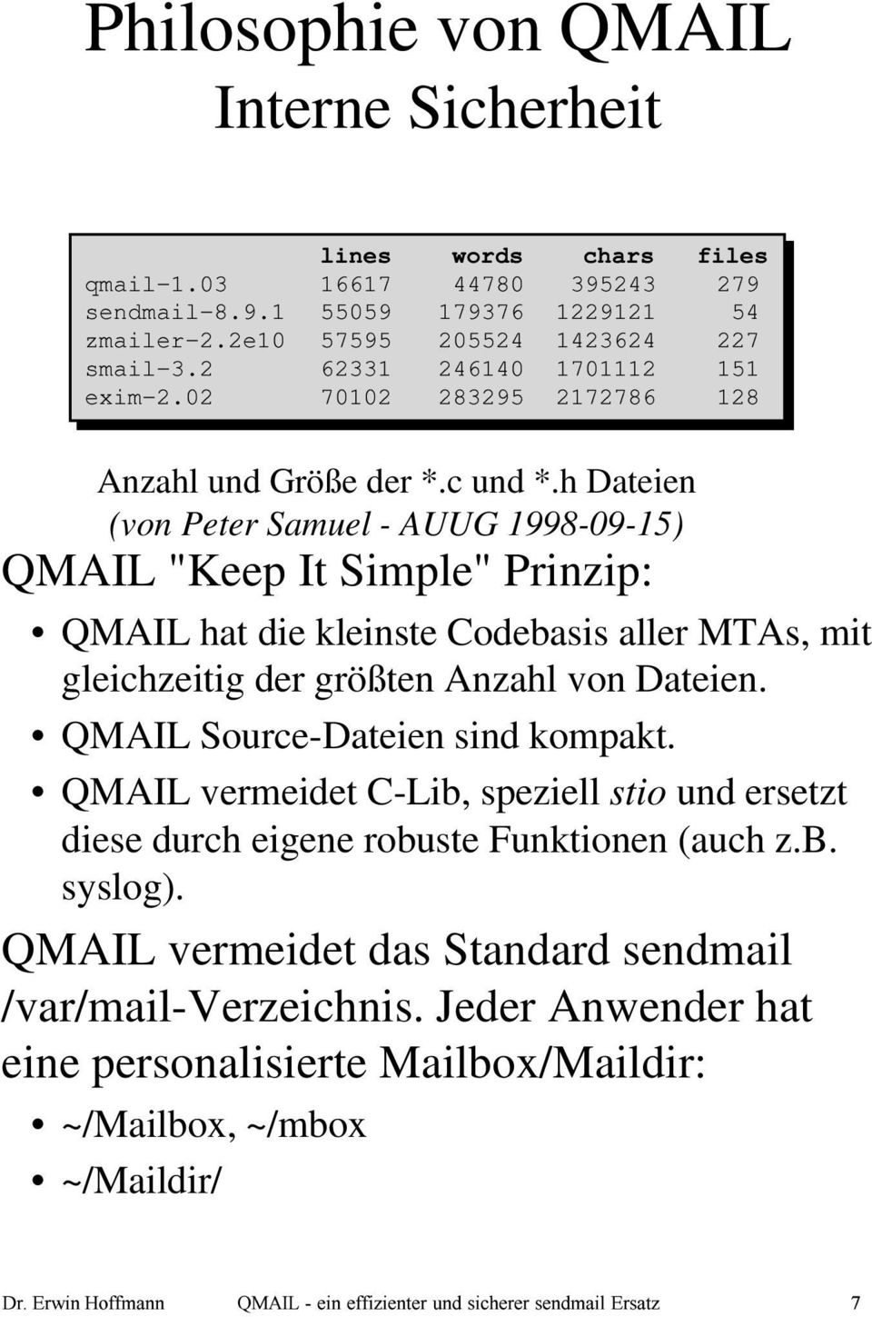 "h Dateien (von Peter Samuel - AUUG 1998-09-15) QMAIL ""Keep It Simple"" Prinzip: QMAIL hat die kleinste Codebasis aller MTAs, mit gleichzeitig der größten Anzahl von"
