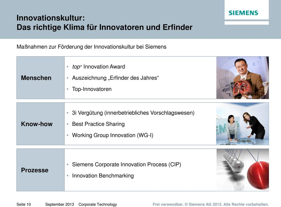 Vorschlagswesen) Know-how Best Practice Sharing Working Group Innovation (WG-I) Prozesse Siemens Corporate Innovation