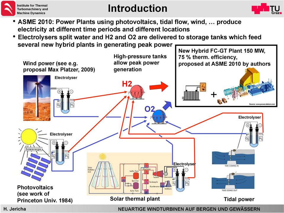 g. proposal Max Platzer, 2009) Electrolyser High-pressure tanks allow peak power generation H2 New Hybrid FC-GT Plant 150 MW, 75 % therm.