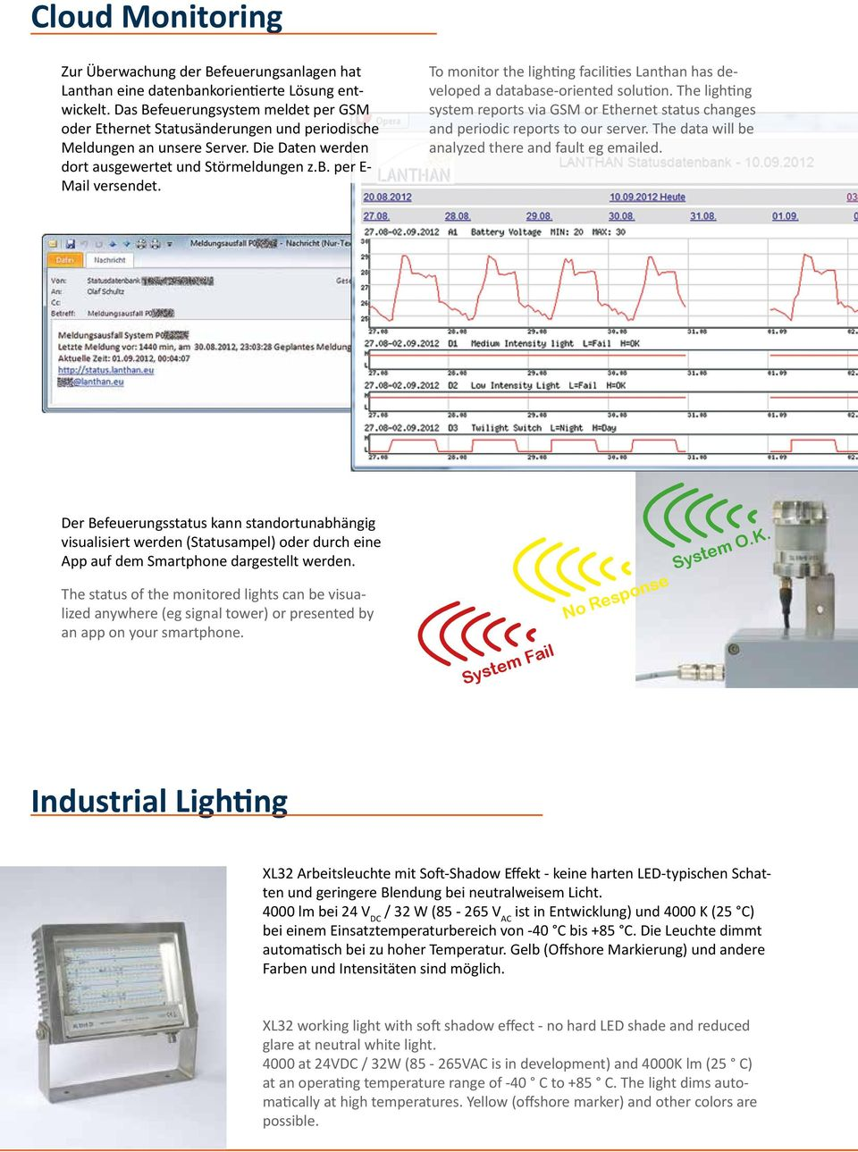 To monitor the lighting facilities Lanthan has developed a database-oriented solution. The lighting system reports via GSM or Ethernet status changes and periodic reports to our server.