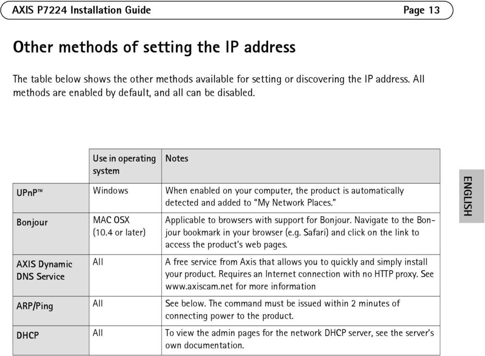 Use in operating system Notes UPnP Windows When enabled on your computer, the product is automatically detected and added to My Network Places. Bonjour AXIS Dynamic DNS Service MAC OSX (10.