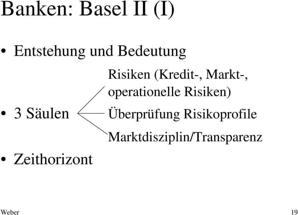 (Kredit-, Markt-, operationelle Risiken)