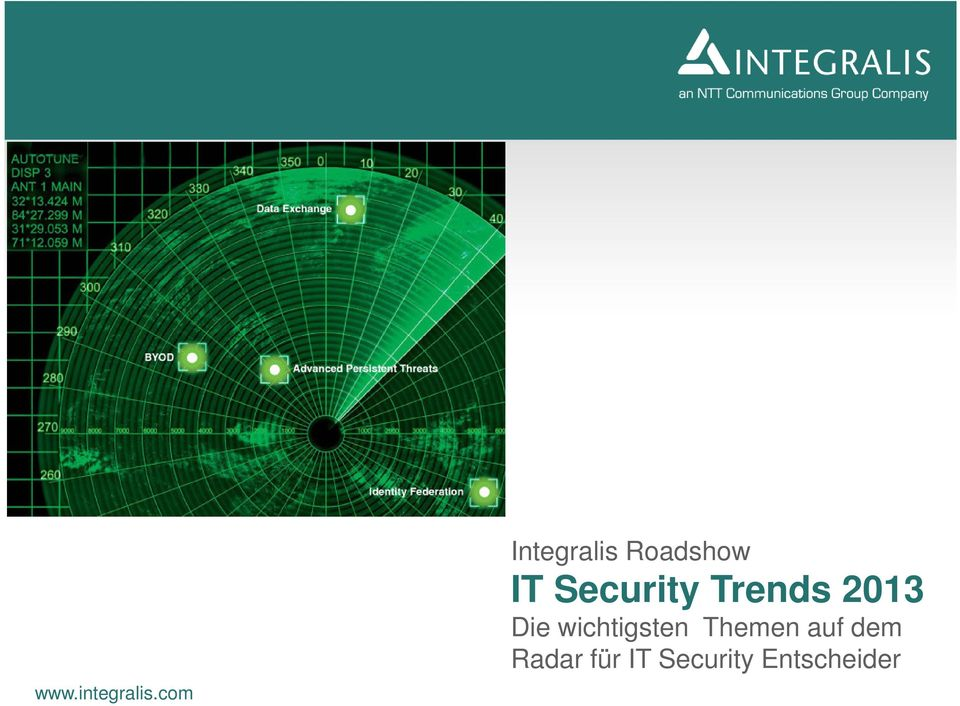 Security Trends 2013 Die