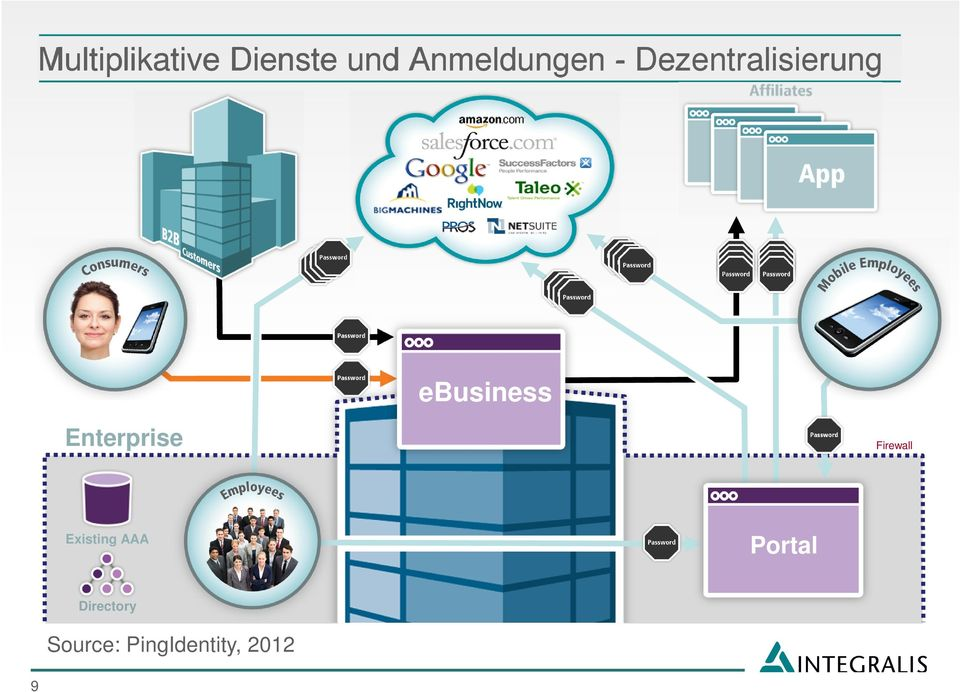 ebusiness Enterprise Firewall
