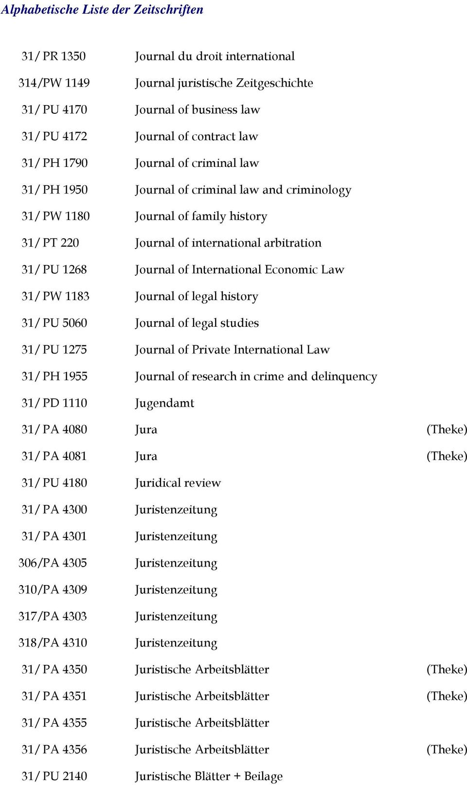Journal of International Economic Law Journal of legal history Journal of legal studies Journal of Private International Law Journal of research in crime and delinquency Jugendamt 31/PA 4080 Jura