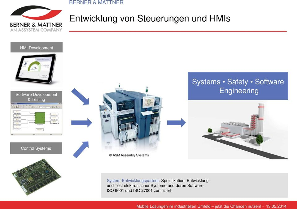 Assembly Systems System-Entwicklungspartner: Spezifikation, Entwicklung und