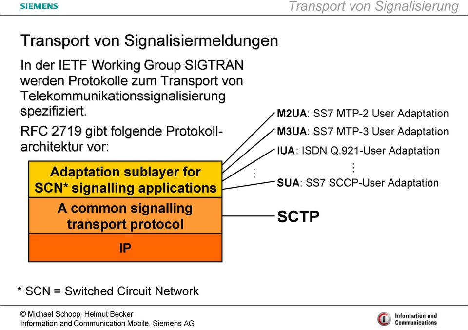 RFC 2719 gibt folgende Protokoll- architektur vor: Adaptation sublayer for SCN* signalling applications A common signalling