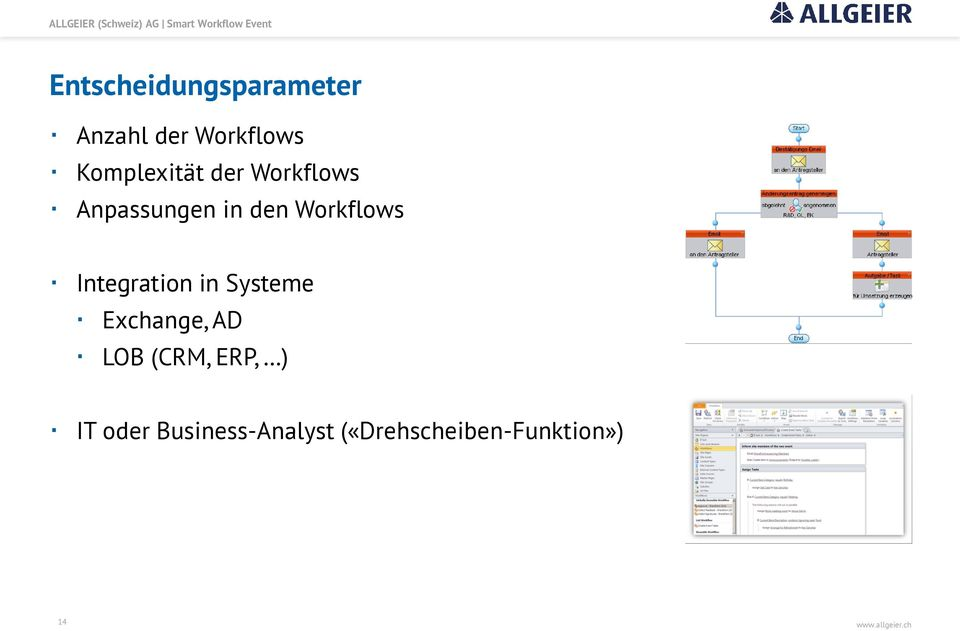 Workflows Integration in Systeme Exchange, AD LOB