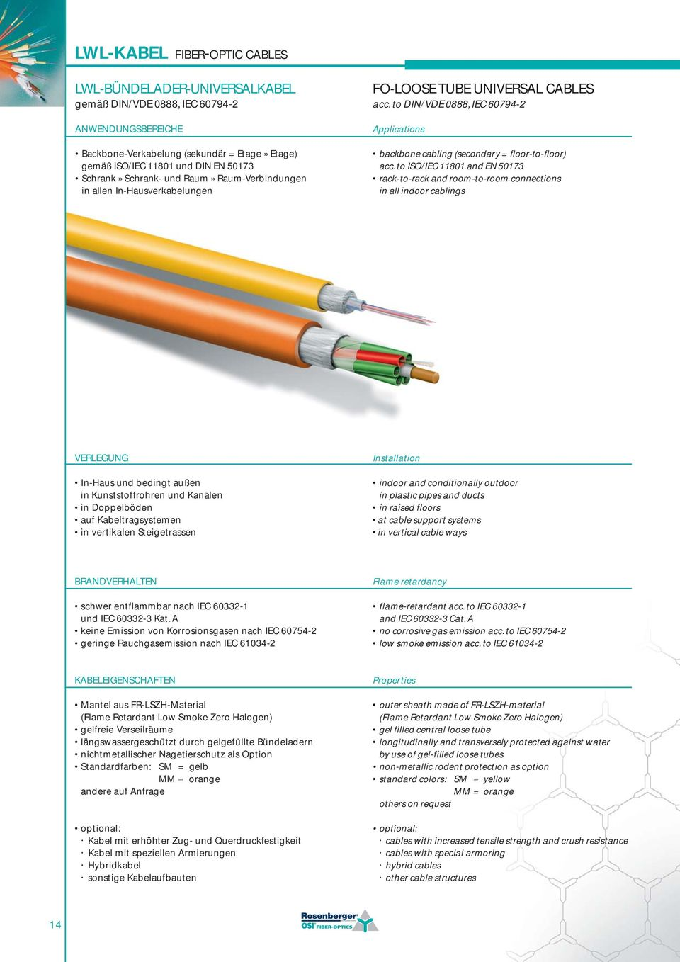 to DIN/VDE 0888, IEC 60794-2 Applications backbone cabling (secondary = floor-to-floor) acc.