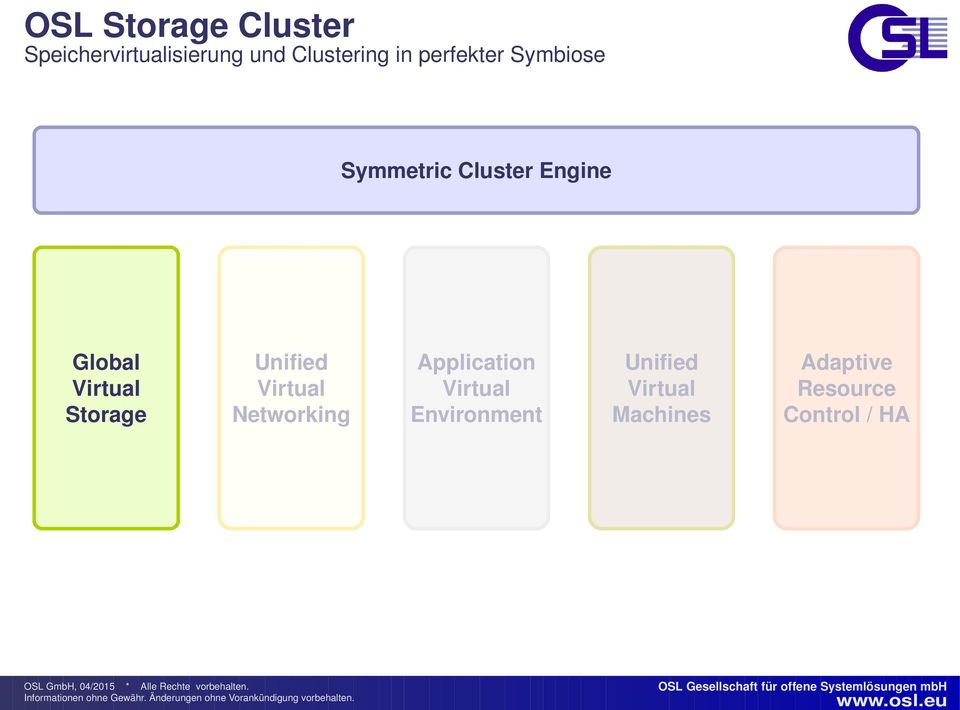 Virtual Storage Unified Virtual Networking Application