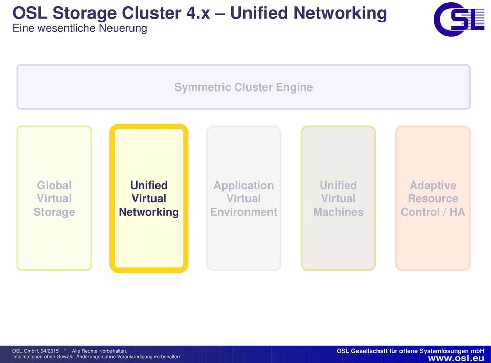 Cluster Engine Global Virtual Storage Unified Virtual