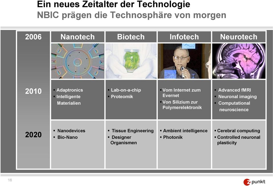 Von Silizium zur Polymerelektronik! Advanced fmri! Neuronal imaging! Computational neuroscience 2020! Nanodevices!