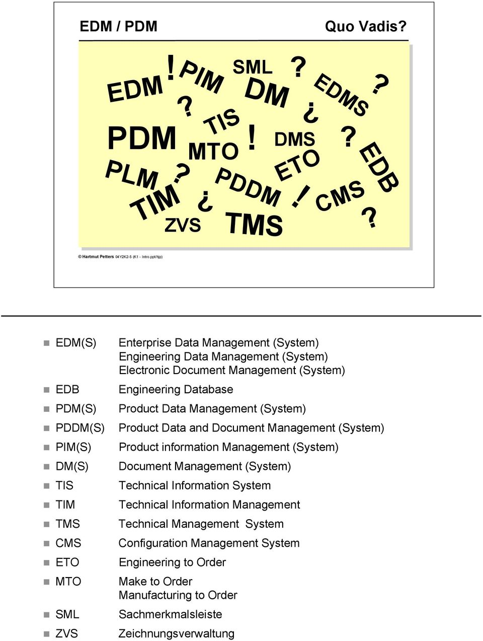 Management (System) Engineering Database Product Data Management (System) Product Data and Document Management (System) Product information Management (System) Document
