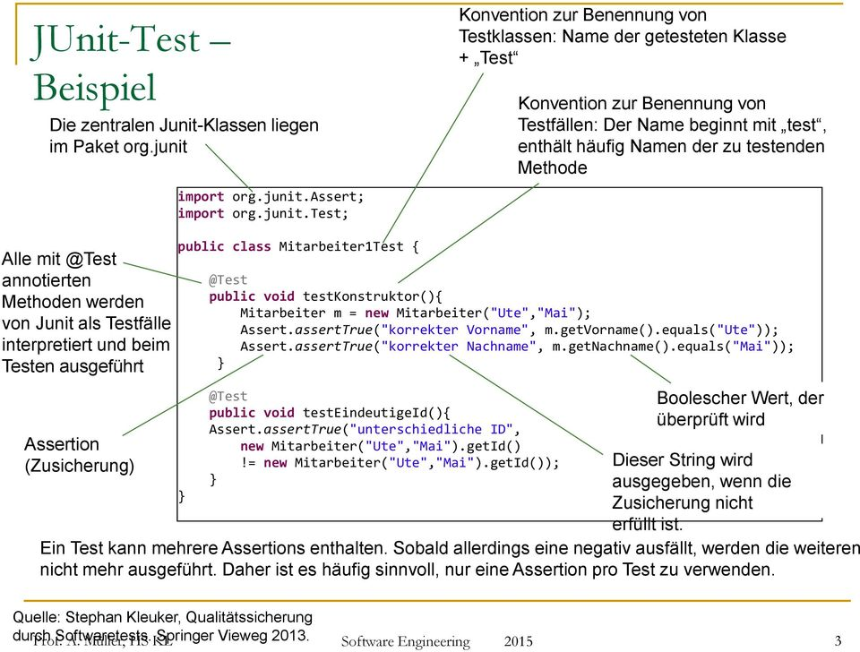 assert; test; Konvention zur Benennung von Testklassen: Name der getesteten Klasse + Test Konvention zur Benennung von Testfällen: Der Name beginnt mit test, enthält häufig Namen der zu testenden